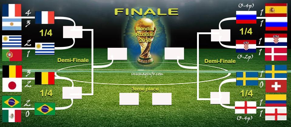 calendrier des rencontres de la coupe du monde de football 2010